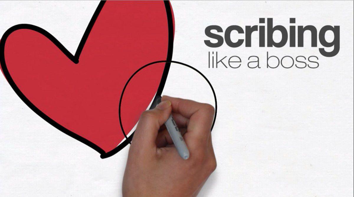 Sparkol VideoScribe Membuat Video Tangan Menggambar Dengan
